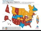 2013_Migration_Patterns-1