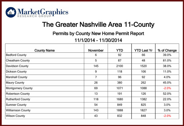 MarketGraphics-Nov2014