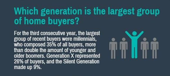 3_10_generational_trends