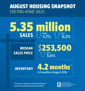 August EHS Infographic #1