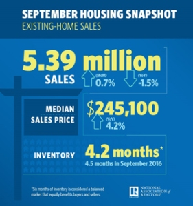 September EHS Infographic #1