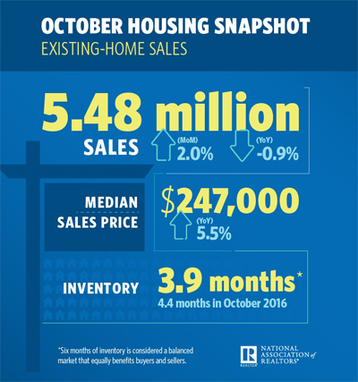 October EHS Infographic
