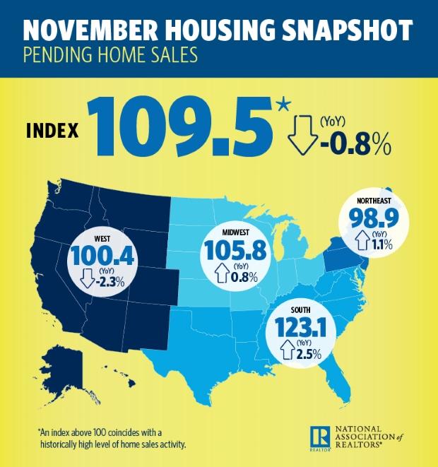 November PHS Infographic