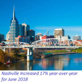 Nashville June2018Inventory